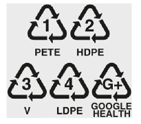 Google Health recycled